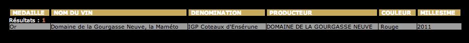"""Médaille d'or pour """"Lo Mameto"""""""